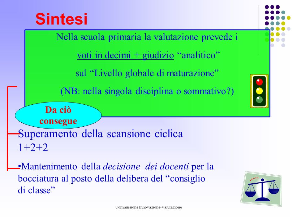 Commissione Innovazione-Valutazione Proposta della Commissione Innovazione- Valutazione 4/10 Mancato raggiungimento degli obiettivi Gravemente insufficiente 5/10 Parziale raggiungimento degli obiettivi di apprendimento Non sufficiente 6/10 Raggiungimento degli obiettivi minimi di apprendimento Sufficiente 7/10 Buono il raggiungimento degli obiettivi Buono 8/10 Più che buono il raggiungimento degli obiettivi di apprendimento Più che buono 9/10 Pieno raggiungimento degli obiettivi di apprendimento Distinto 10/10 Completa padronanza degli obiettivi di apprendimento Ottimo Voto decimaleSignificatoGiudizio Tabella A