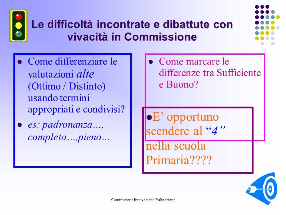 Commissione Innovazione-Valutazione Le difficoltà incontrate e dibattute con vivacità in Commissione Come differenziare le valutazioni alte (Ottimo / Distinto) usando termini appropriati e condivisi.