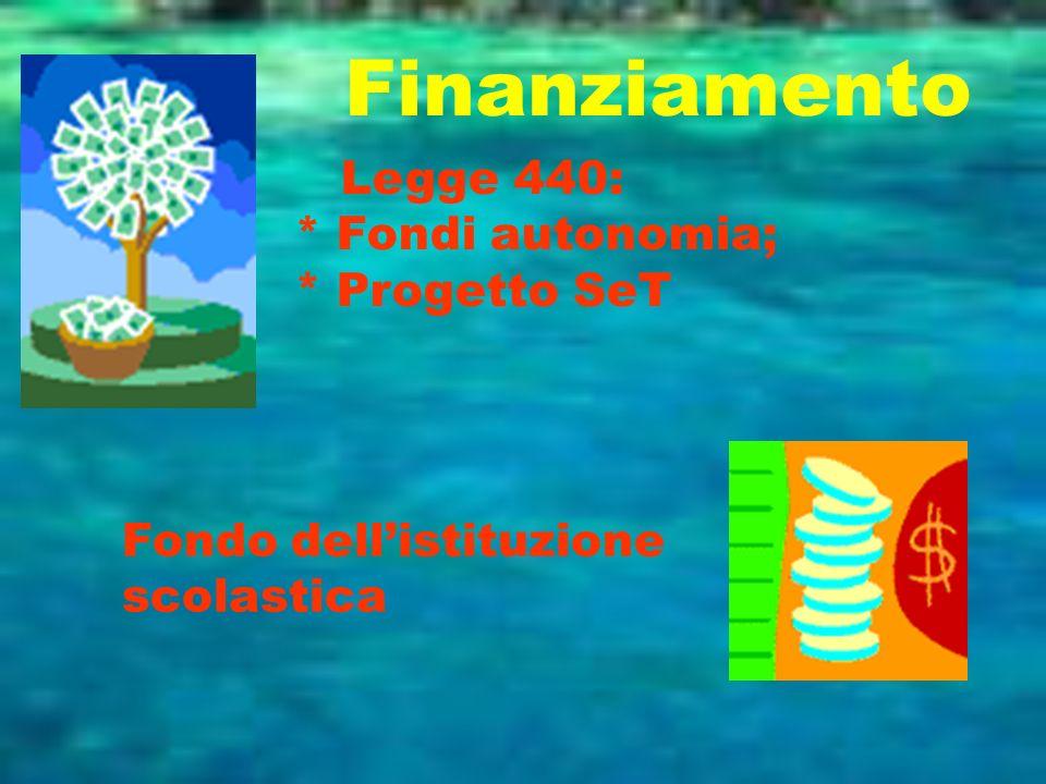 Finanziamento Legge 440: * Fondi autonomia; * Progetto SeT Fondo dellistituzione scolastica
