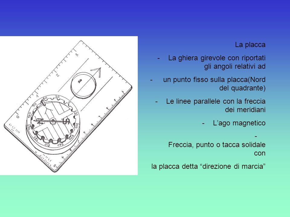 La placca -La ghiera girevole con riportati gli angoli relativi ad - un punto fisso sulla placca(Nord del quadrante) -Le linee parallele con la frecci