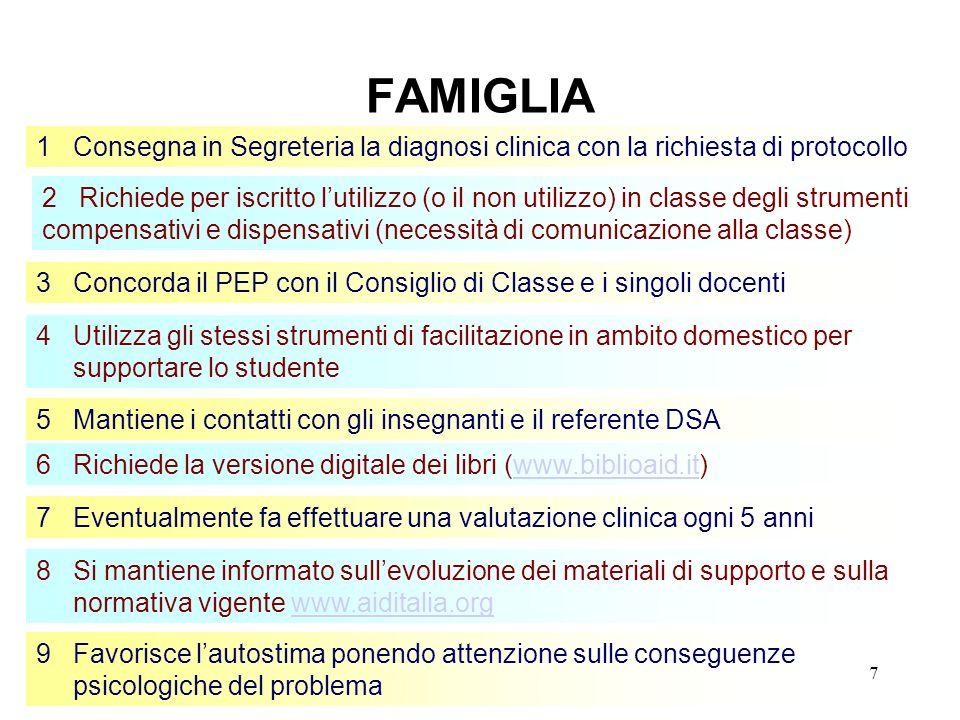 7 FAMIGLIA 9 Favorisce lautostima ponendo attenzione sulle conseguenze psicologiche del problema 1 Consegna in Segreteria la diagnosi clinica con la r
