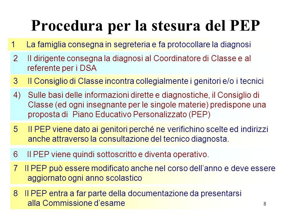 8 Procedura per la stesura del PEP 1 La famiglia consegna in segreteria e fa protocollare la diagnosi 2Il dirigente consegna la diagnosi al Coordinato