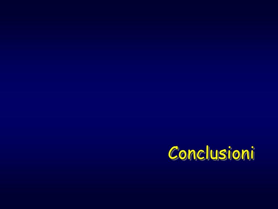 ConclusioniConclusioni