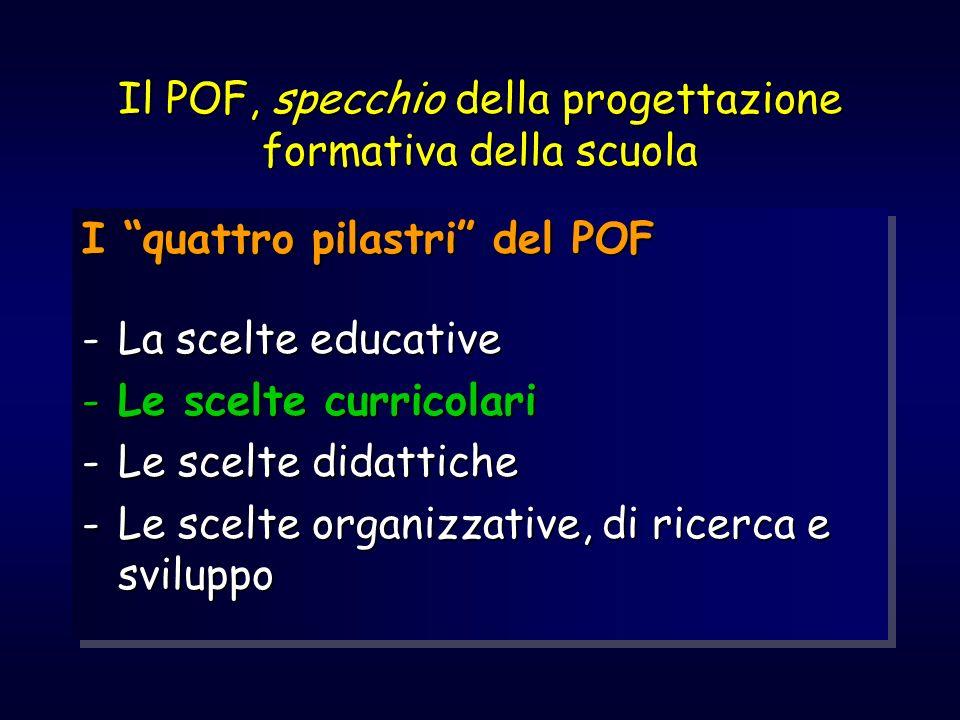 Il POF, specchio della progettazione formativa della scuola I quattro pilastri del POF -La scelte educative -Le scelte curricolari -Le scelte didattic