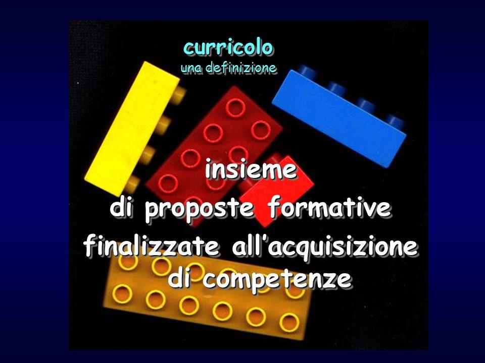 curricolo una definizione insieme di proposte formative finalizzate allacquisizione di competenze insieme di proposte formative finalizzate allacquisi