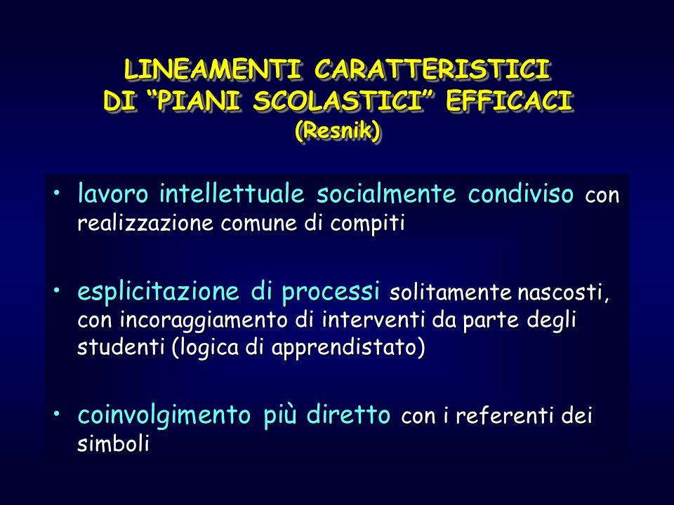 LINEAMENTI CARATTERISTICI DI PIANI SCOLASTICI EFFICACI (Resnik) lavoro intellettuale socialmente condiviso con realizzazione comune di compitilavoro i