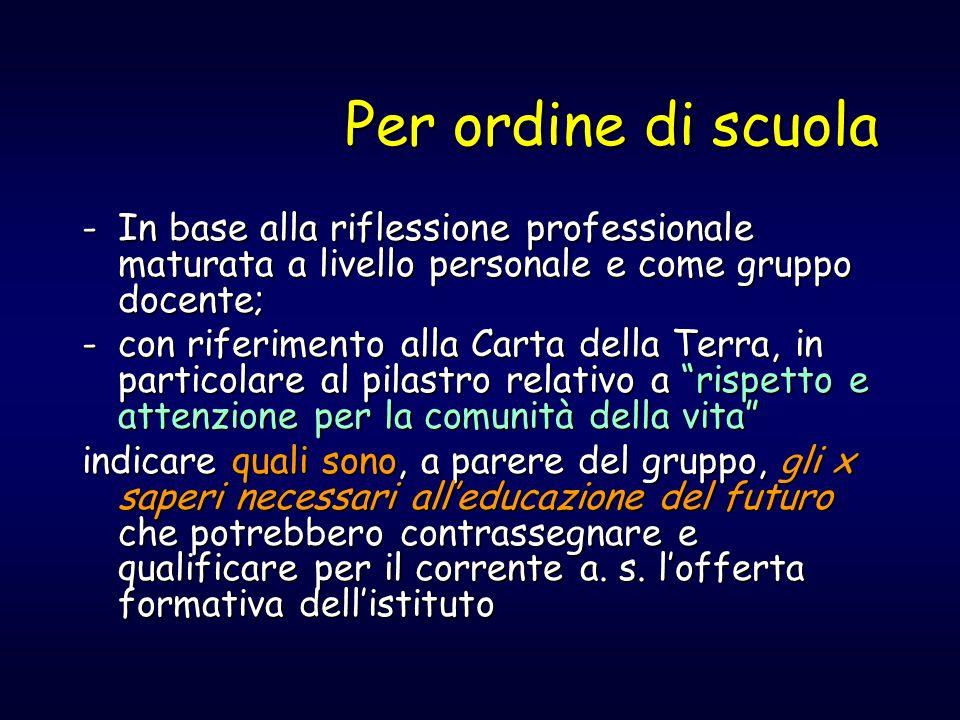 Per ordine di scuola -In base alla riflessione professionale maturata a livello personale e come gruppo docente; -con riferimento alla Carta della Ter