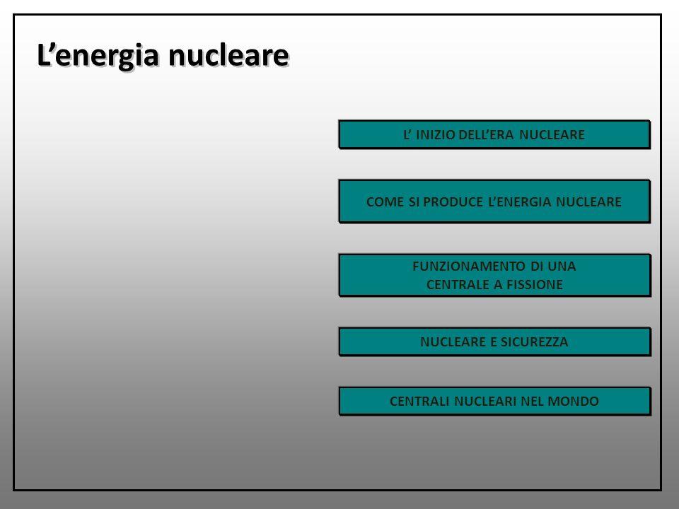 Lenergia nucleare L INIZIO DELLERA NUCLEARE COME SI PRODUCE LENERGIA NUCLEARE FUNZIONAMENTO DI UNA CENTRALE A FISSIONE NUCLEARE E SICUREZZA CENTRALI N