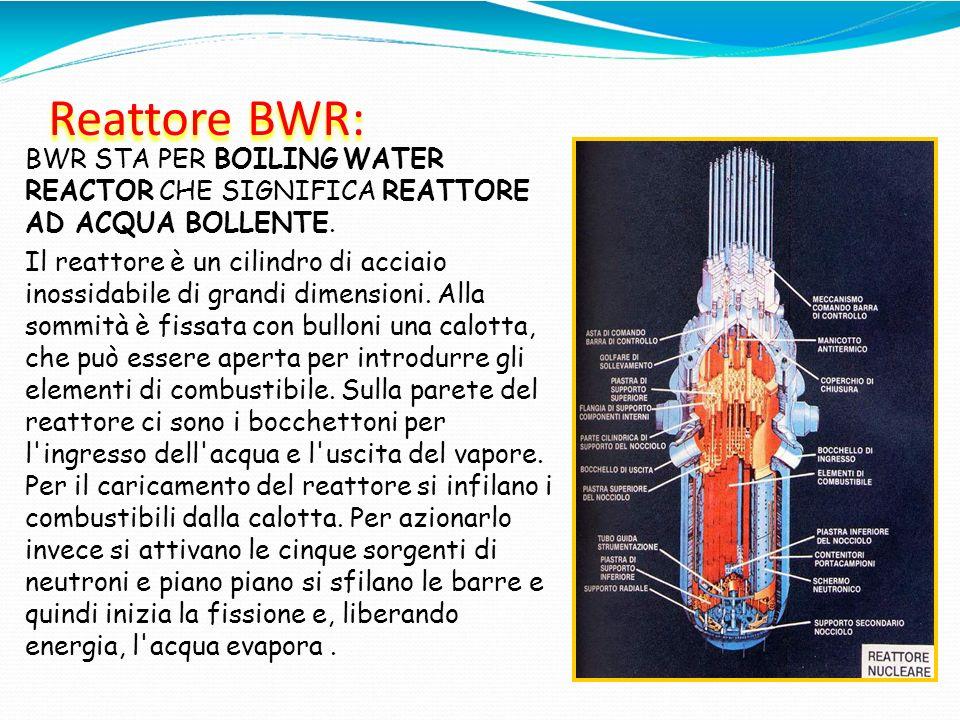 Reattore BWR: BWR STA PER BOILING WATER REACTOR CHE SIGNIFICA REATTORE AD ACQUA BOLLENTE. Il reattore è un cilindro di acciaio inossidabile di grandi