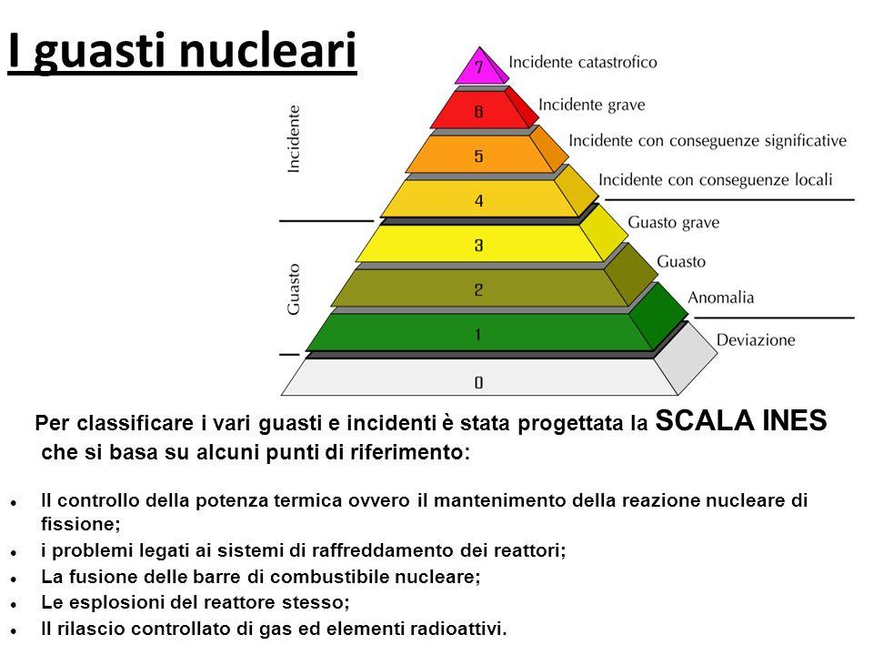 I guasti nucleari Per classificare i vari guasti e incidenti è stata progettata la SCALA INES che si basa su alcuni punti di riferimento: Il controllo