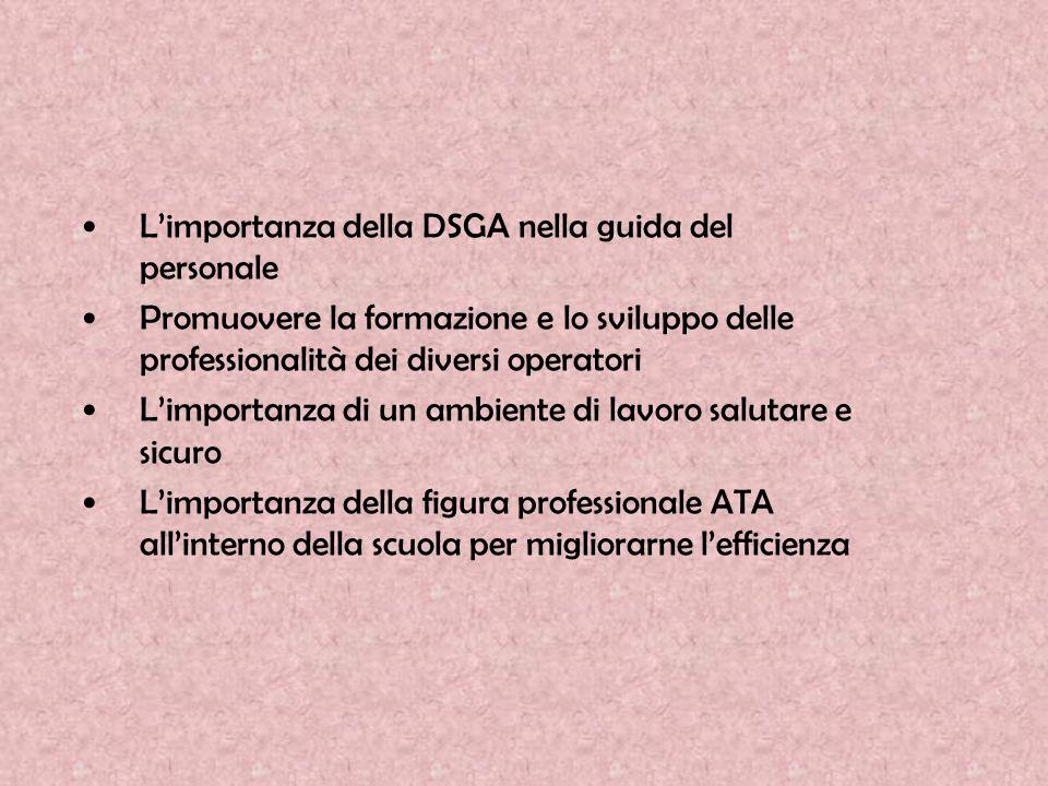 Limportanza della DSGA nella guida del personale Promuovere la formazione e lo sviluppo delle professionalità dei diversi operatori Limportanza di un ambiente di lavoro salutare e sicuro Limportanza della figura professionale ATA allinterno della scuola per migliorarne lefficienza