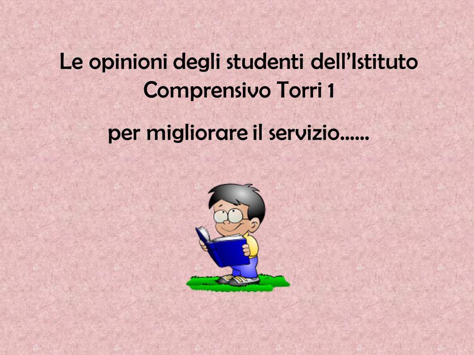 Le opinioni degli studenti dellIstituto Comprensivo Torri 1 per migliorare il servizio......