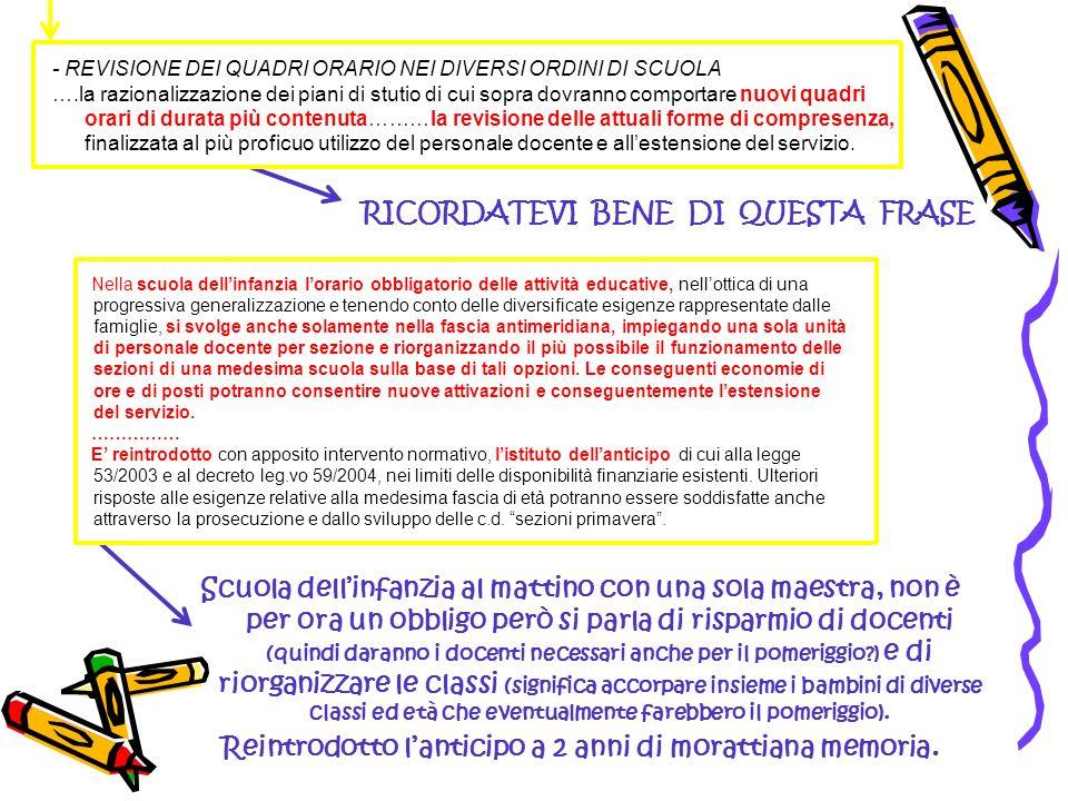 ………….Lorganico di istituto, determinato secondo le nuove previsioni ordinamentali, verrà assegnato alle scuole che, nellambito della propria autonomia, organizzeranno lattività didattica con criteri di flessibilità; 3.