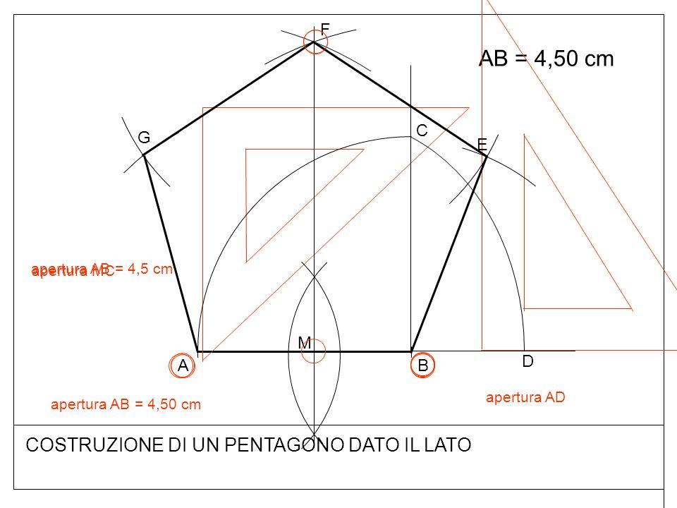 COSTRUZIONE DI UN PENTAGONO DATO IL LATO AB = 4,50 cm BA C M D F G E apertura AB = 4,5 cm apertura MC apertura AD apertura AB = 4,50 cm