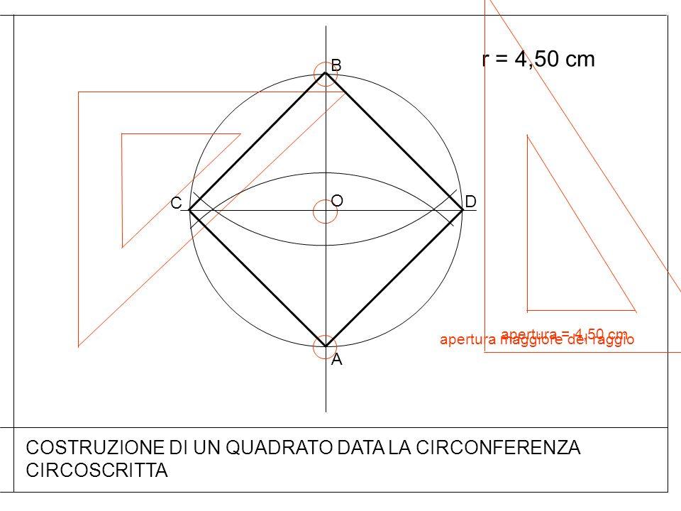 r = 4,50 cm A apertura = 4,50 cm COSTRUZIONE DI UN QUADRATO DATA LA CIRCONFERENZA CIRCOSCRITTA O B apertura maggiore del raggio D C