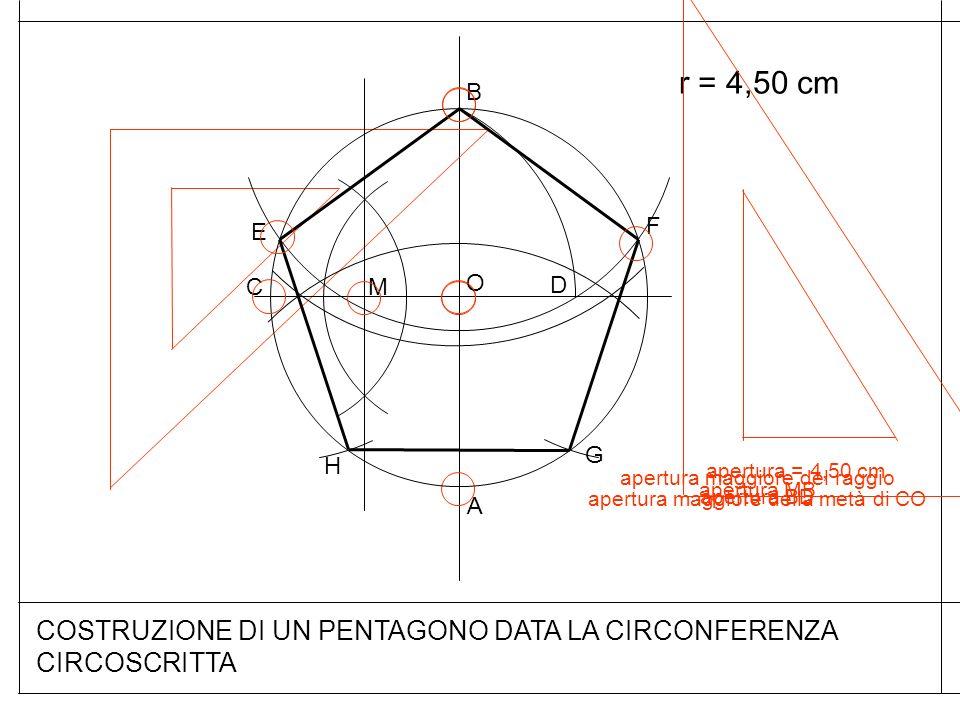 A apertura = 4,50 cm COSTRUZIONE DI UN PENTAGONO DATA LA CIRCONFERENZA CIRCOSCRITTA O B apertura maggiore del raggio D C apertura maggiore della metà