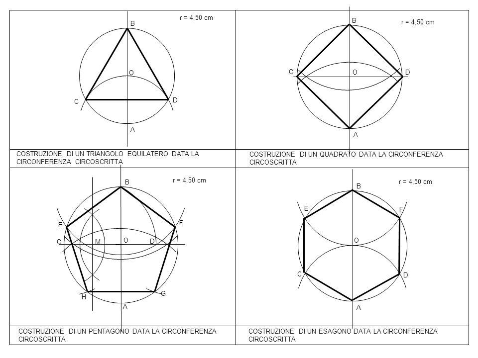 COSTRUZIONE DI UN ESAGONO DATA LA CIRCONFERENZA CIRCOSCRITTA r = 4,50 cm COSTRUZIONE DI UN TRIANGOLO EQUILATERO DATA LA CIRCONFERENZA CIRCOSCRITTA A O
