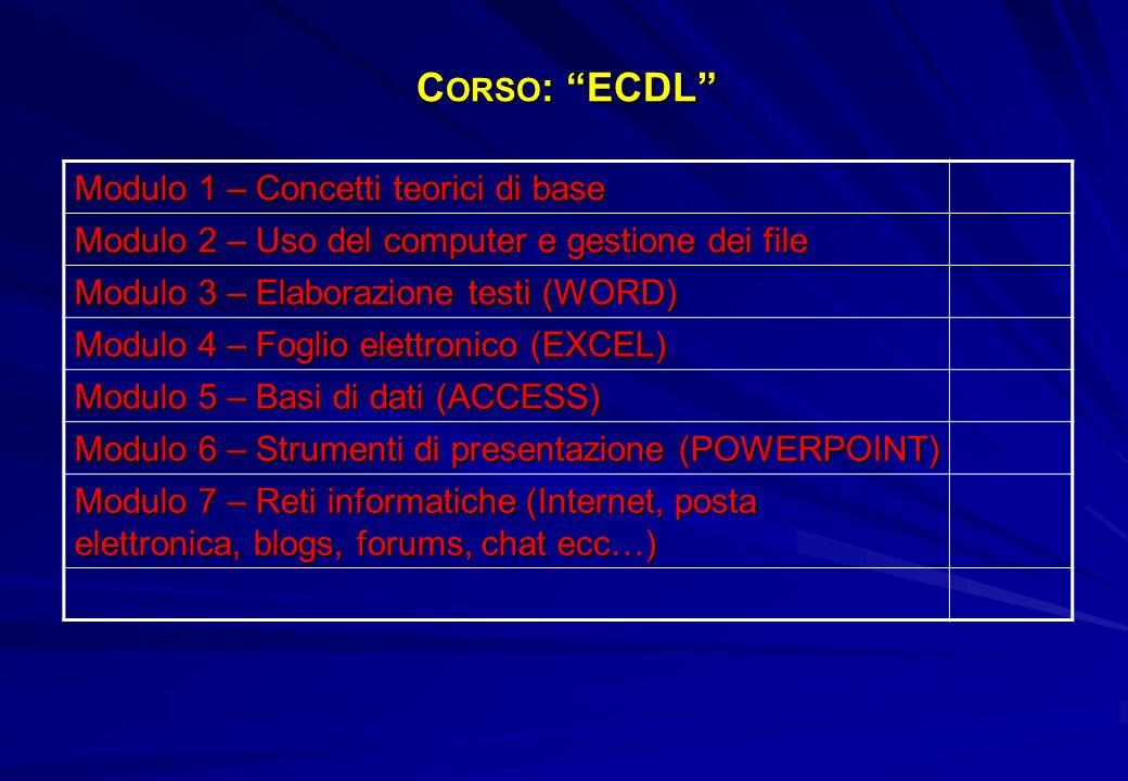 C ORSO : ECDL Modulo 1 – Concetti teorici di base Modulo 2 – Uso del computer e gestione dei file Modulo 3 – Elaborazione testi (WORD) Modulo 4 – Fogl