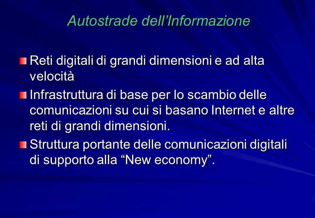 Autostrade dellInformazione Reti digitali di grandi dimensioni e ad alta velocità Infrastruttura di base per lo scambio delle comunicazioni su cui si
