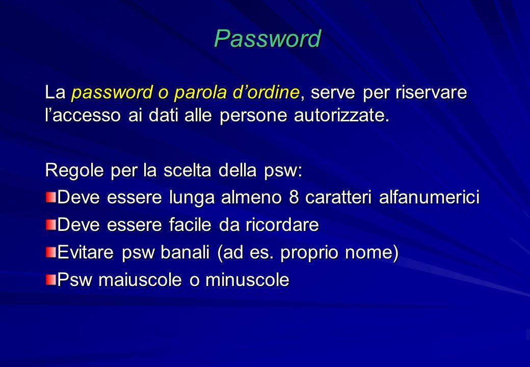 Password La password o parola dordine, serve per riservare laccesso ai dati alle persone autorizzate. Regole per la scelta della psw: Deve essere lung