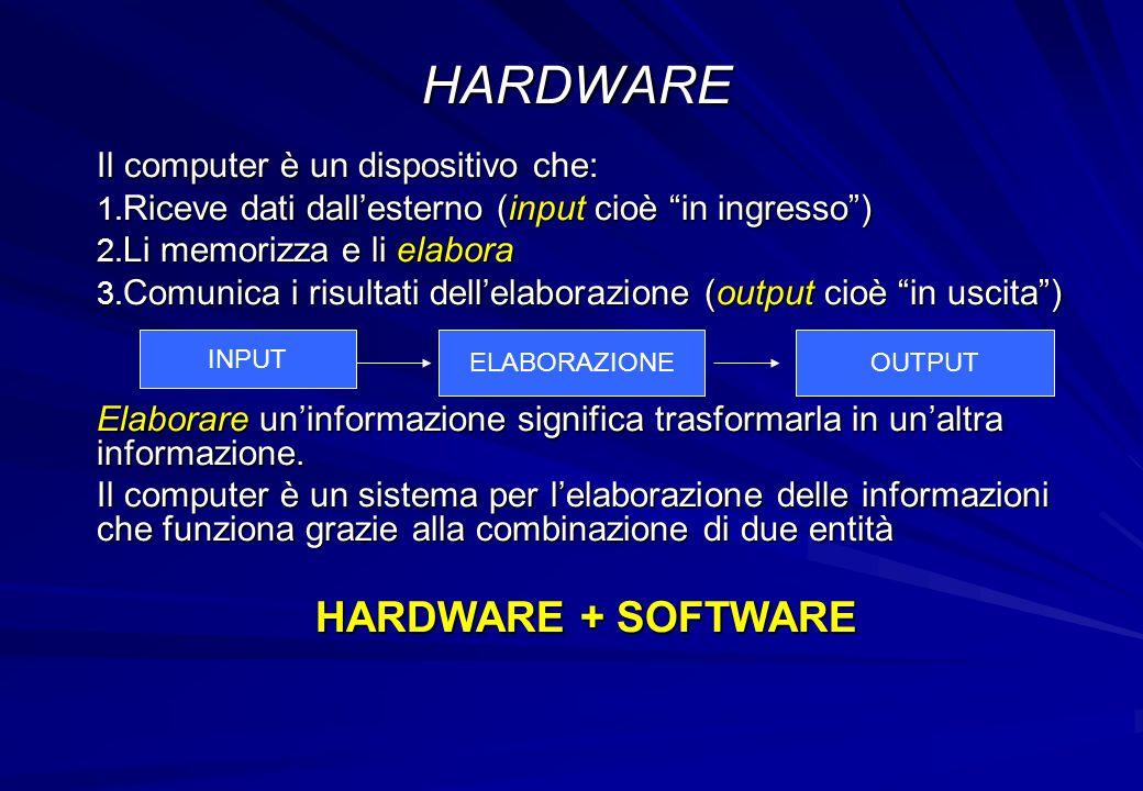 Il computer è un dispositivo che: 1. Riceve dati dallesterno (input cioè in ingresso) 2. Li memorizza e li elabora 3. Comunica i risultati dellelabora
