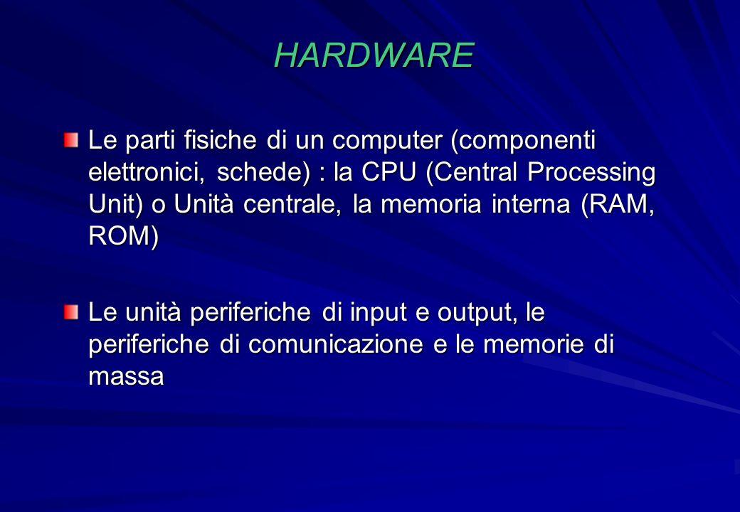 HARDWARE Le parti fisiche di un computer (componenti elettronici, schede) : la CPU (Central Processing Unit) o Unità centrale, la memoria interna (RAM