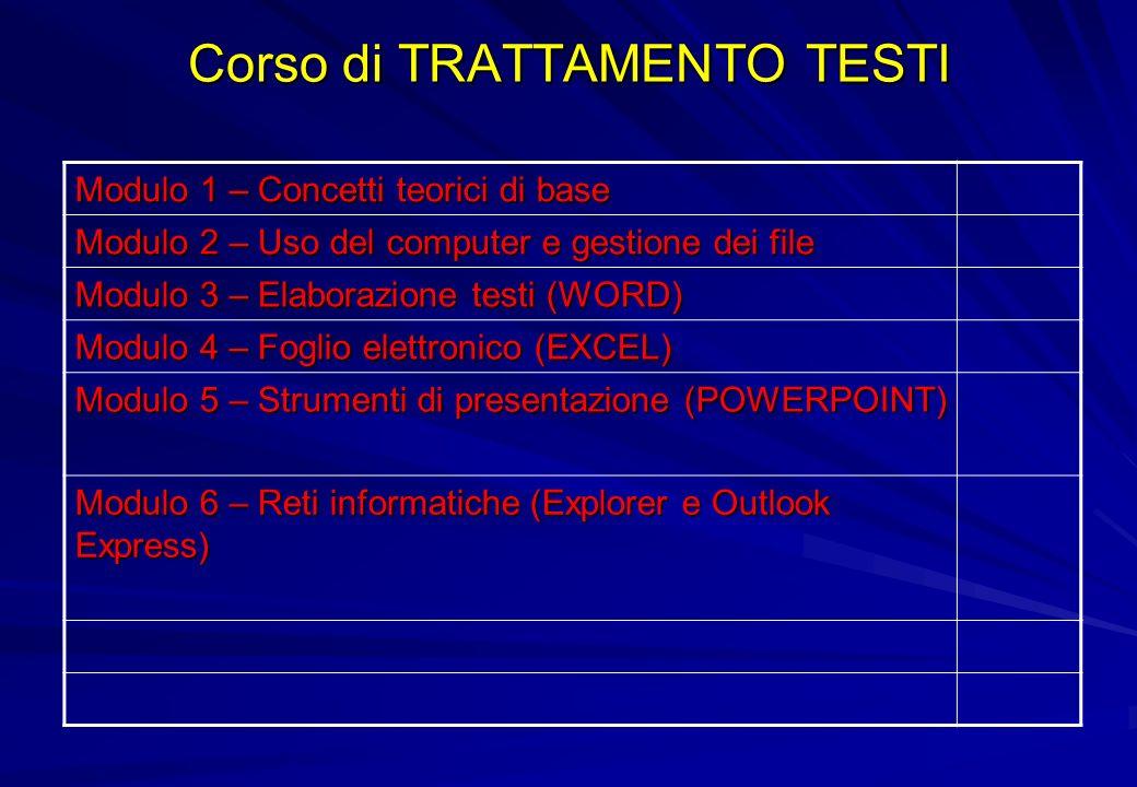 Corso di TRATTAMENTO TESTI Modulo 1 – Concetti teorici di base Modulo 2 – Uso del computer e gestione dei file Modulo 3 – Elaborazione testi (WORD) Mo