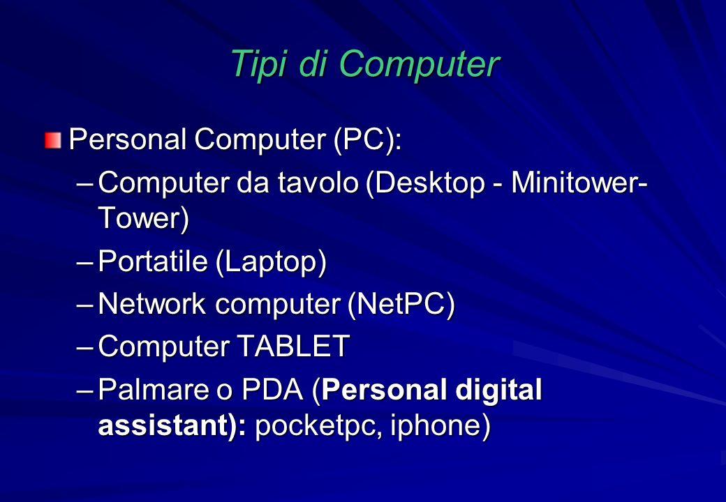Tipi di Computer Personal Computer (PC): –Computer da tavolo (Desktop - Minitower- Tower) –Portatile (Laptop) –Network computer (NetPC) –Computer TABL