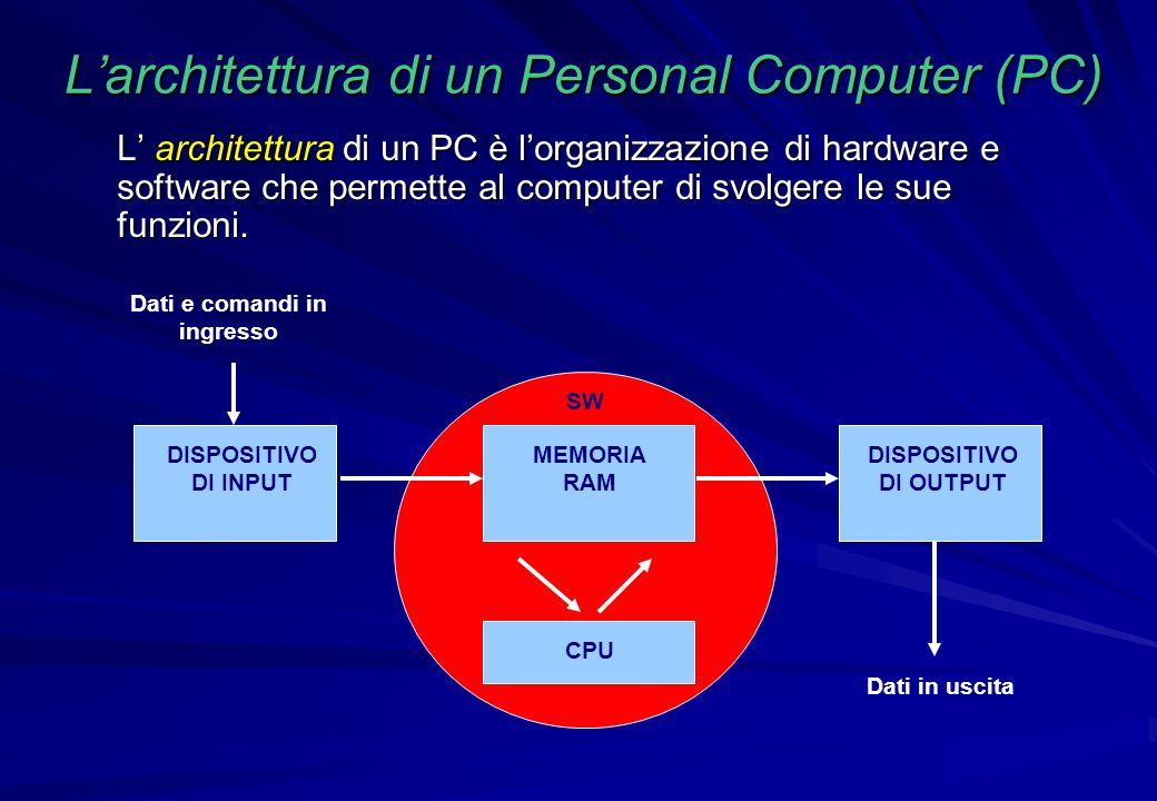 Larchitettura di un Personal Computer (PC) L architettura di un PC è lorganizzazione di hardware e software che permette al computer di svolgere le su