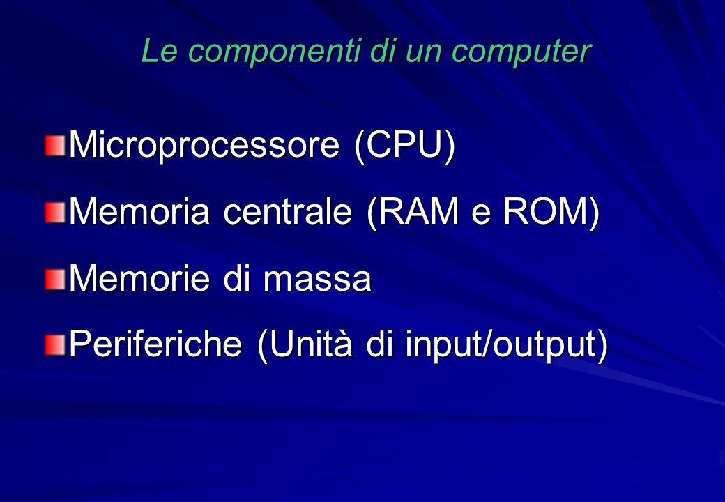 Le componenti di un computer Microprocessore (CPU) Memoria centrale (RAM e ROM) Memorie di massa Periferiche (Unità di input/output)