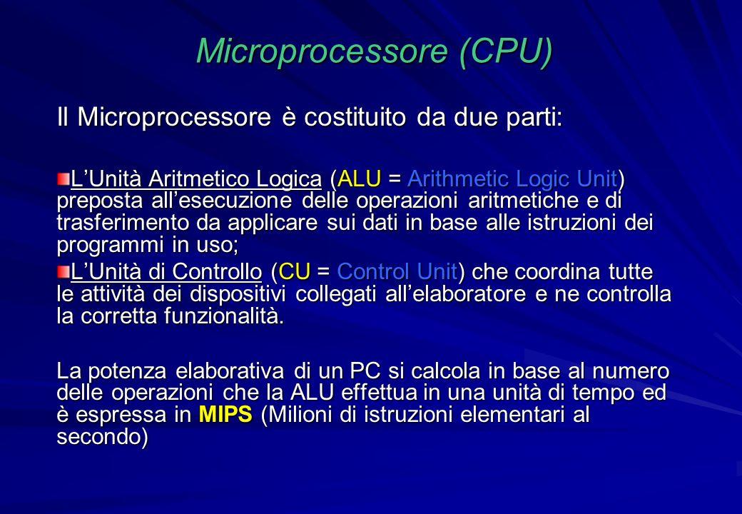 Microprocessore (CPU) Il Microprocessore è costituito da due parti: LUnità Aritmetico Logica (ALU = Arithmetic Logic Unit) preposta allesecuzione dell