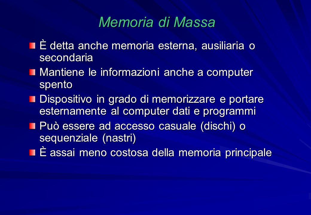 Memoria di Massa È detta anche memoria esterna, ausiliaria o secondaria Mantiene le informazioni anche a computer spento Dispositivo in grado di memor