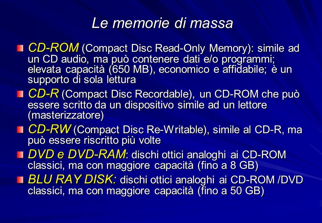 CD-ROM (Compact Disc Read-Only Memory): simile ad un CD audio, ma può contenere dati e/o programmi; elevata capacità (650 MB), economico e affidabile;