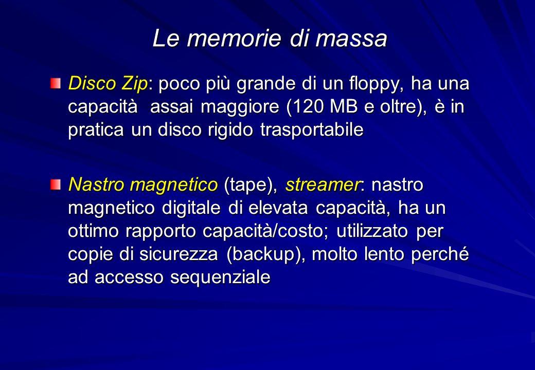 Disco Zip: poco più grande di un floppy, ha una capacità assai maggiore (120 MB e oltre), è in pratica un disco rigido trasportabile Nastro magnetico