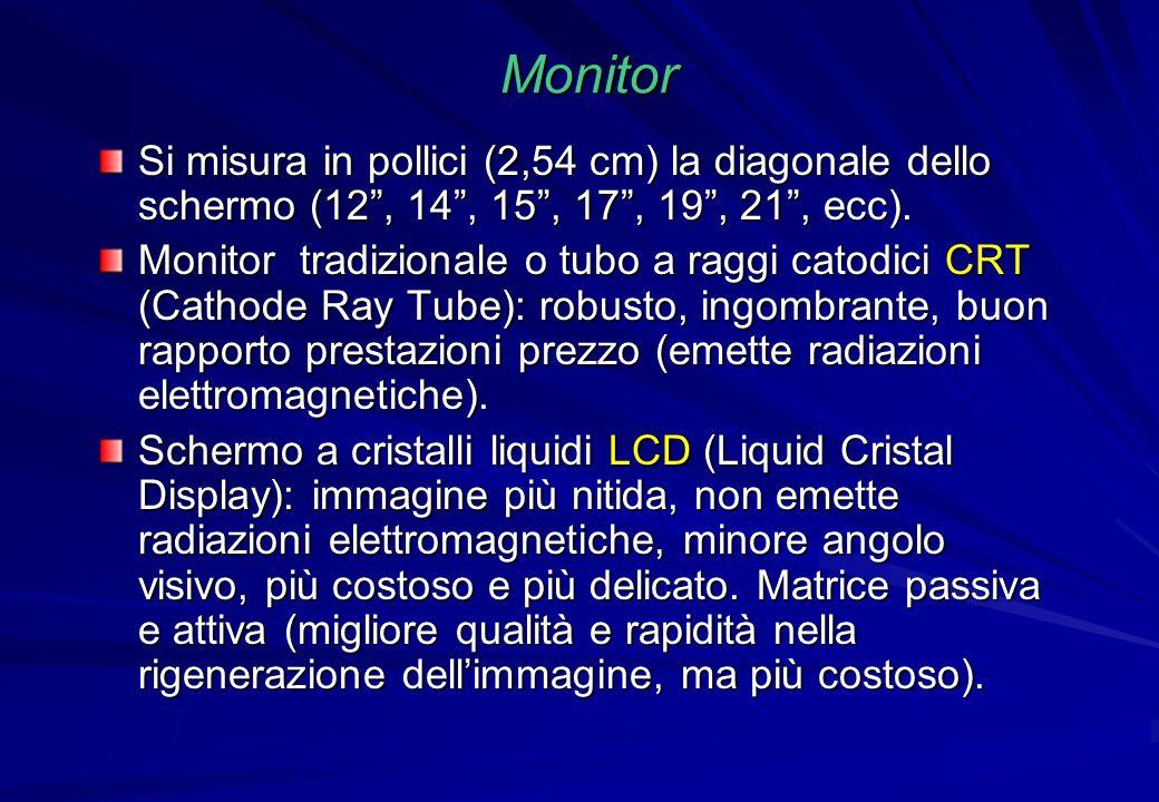Monitor Si misura in pollici (2,54 cm) la diagonale dello schermo (12, 14, 15, 17, 19, 21, ecc). Monitor tradizionale o tubo a raggi catodici CRT (Cat