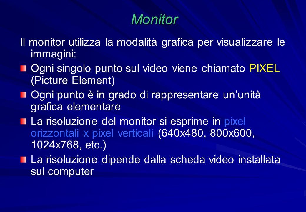 Monitor Il monitor utilizza la modalità grafica per visualizzare le immagini: Ogni singolo punto sul video viene chiamato PIXEL (Picture Element) Ogni