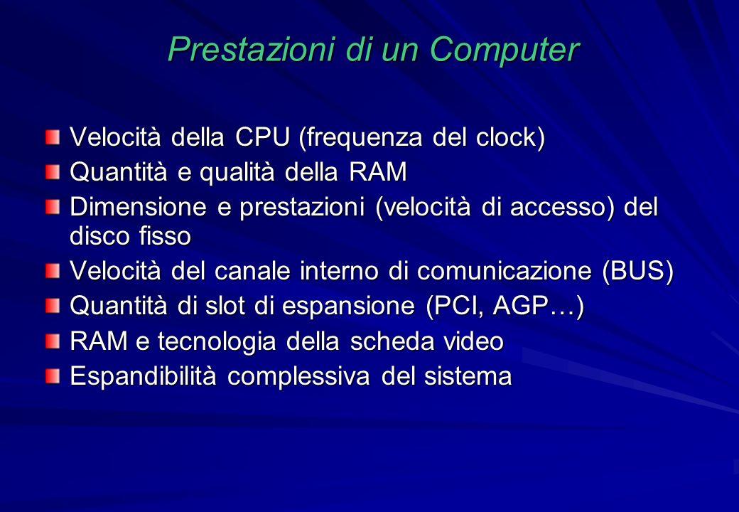 Prestazioni di un Computer Velocità della CPU (frequenza del clock) Quantità e qualità della RAM Dimensione e prestazioni (velocità di accesso) del di