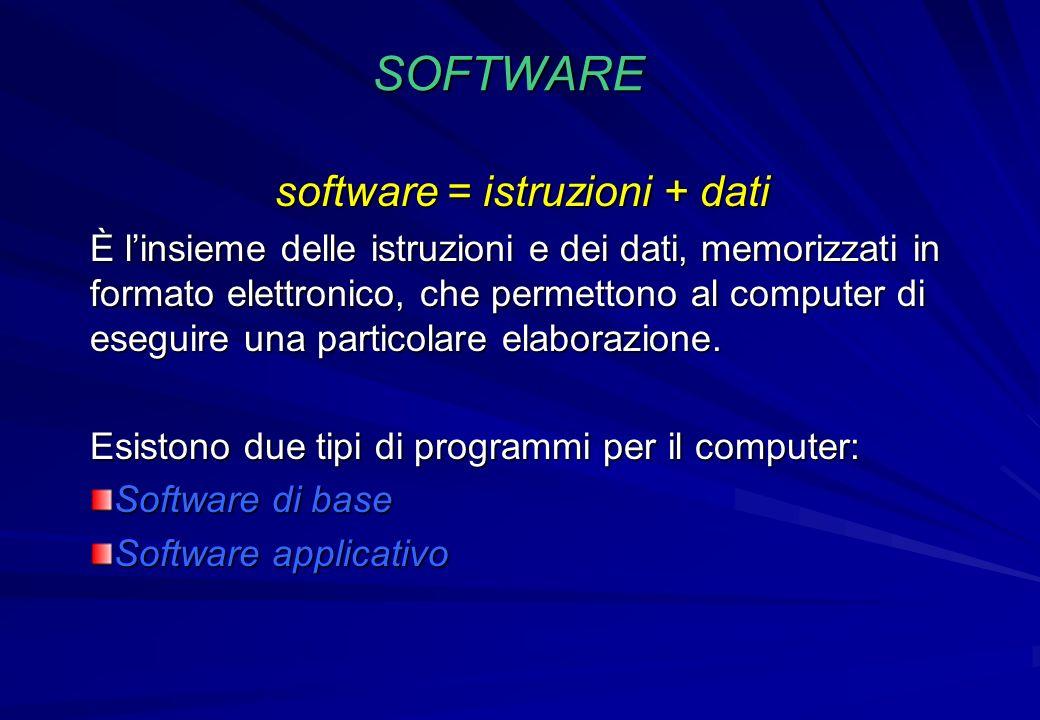 SOFTWARE software = istruzioni + dati È linsieme delle istruzioni e dei dati, memorizzati in formato elettronico, che permettono al computer di esegui