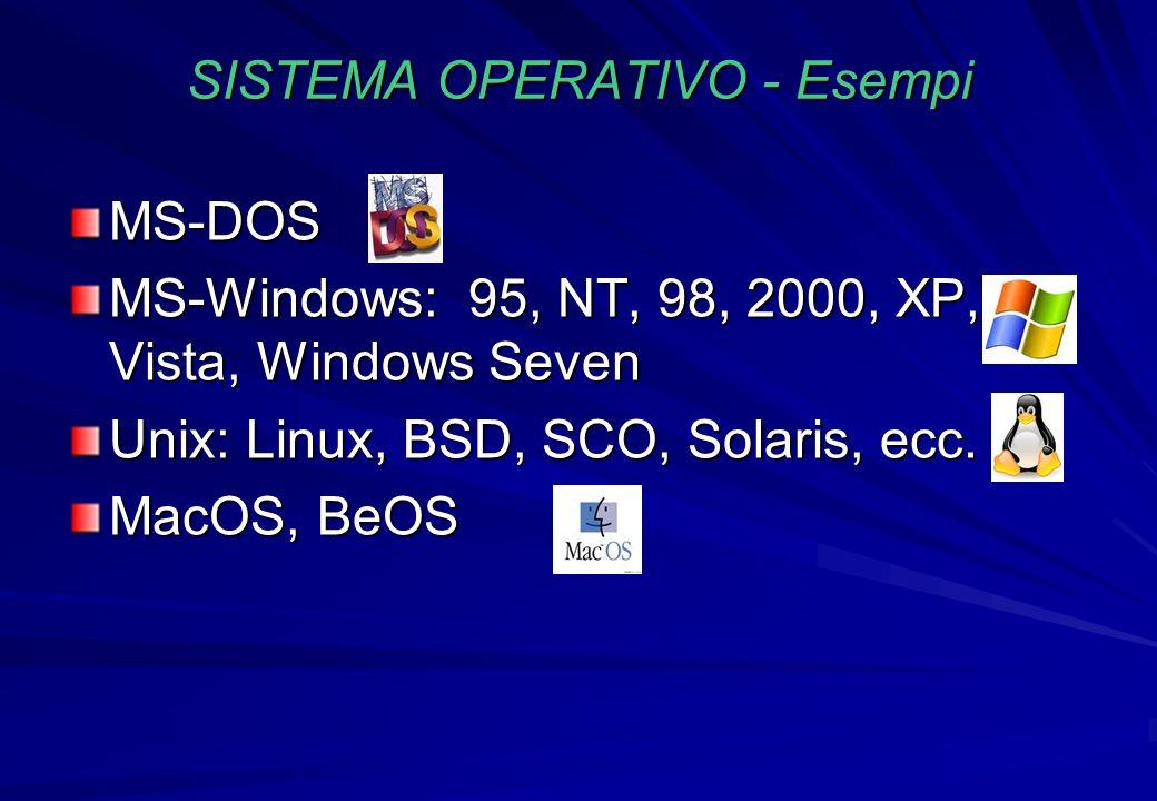 SISTEMA OPERATIVO - Esempi MS-DOS MS-Windows: 95, NT, 98, 2000, XP, Vista, Windows Seven Unix: Linux, BSD, SCO, Solaris, ecc. MacOS, BeOS