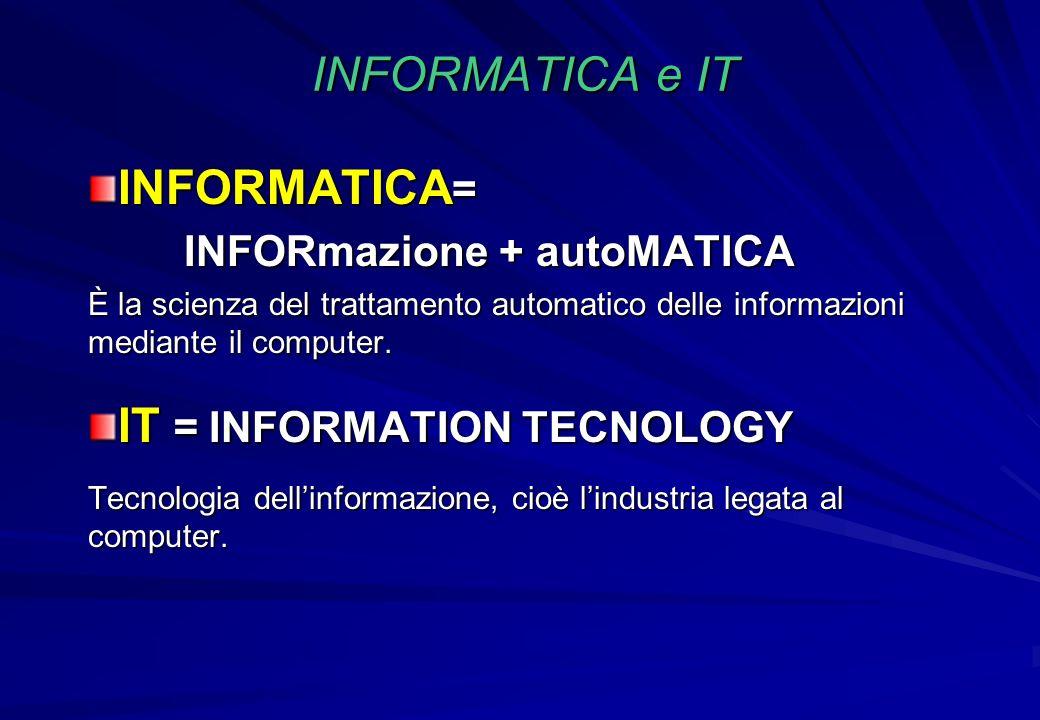 INFORMATICA e IT INFORMATICA = INFORmazione + autoMATICA È la scienza del trattamento automatico delle informazioni mediante il computer. IT = INFORMA