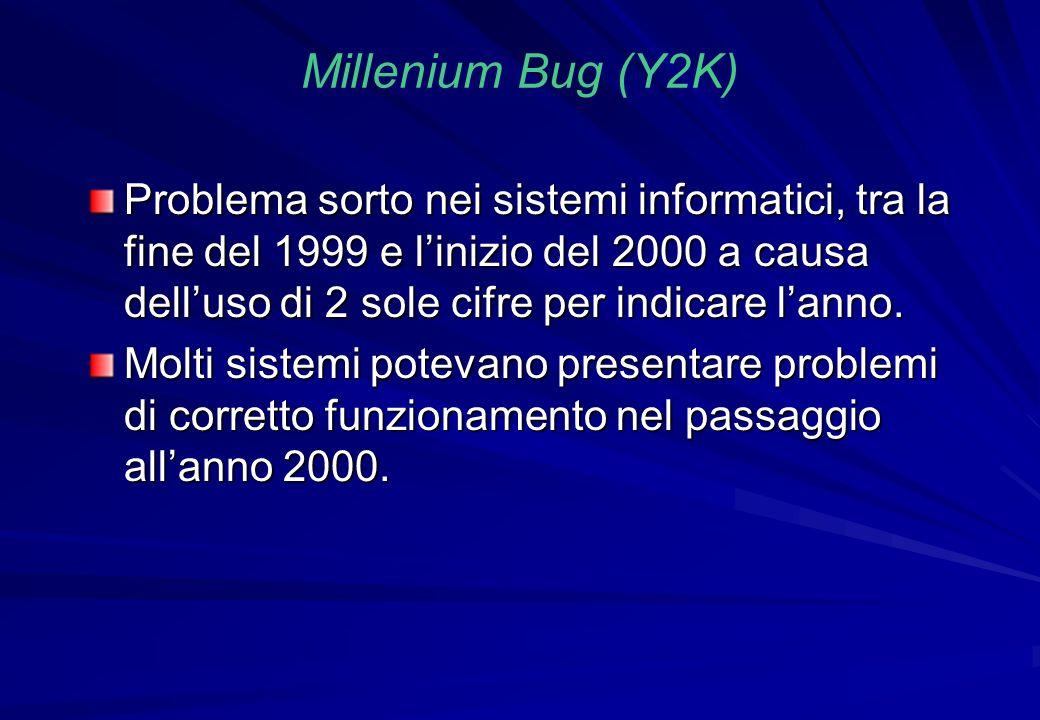 Millenium Bug (Y2K) Problema sorto nei sistemi informatici, tra la fine del 1999 e linizio del 2000 a causa delluso di 2 sole cifre per indicare lanno
