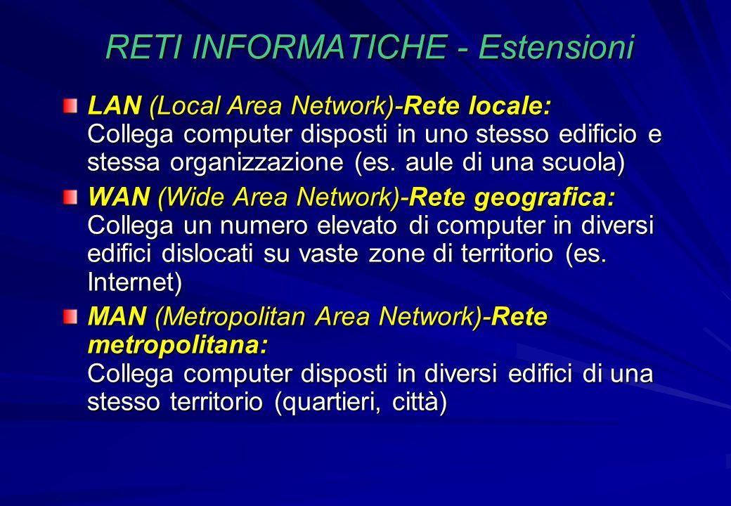 RETI INFORMATICHE - Estensioni LAN (Local Area Network)-Rete locale: Collega computer disposti in uno stesso edificio e stessa organizzazione (es. aul