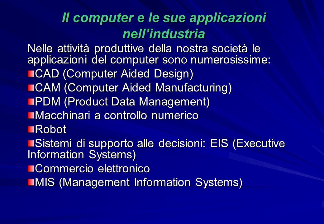 Nelle attività produttive della nostra società le applicazioni del computer sono numerosissime: CAD (Computer Aided Design) CAM (Computer Aided Manufa