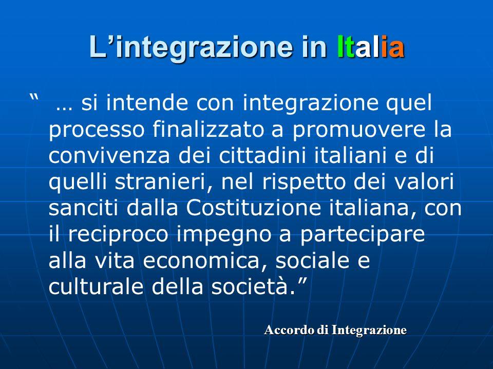 Lintegrazione in Italia … si intende con integrazione quel processo finalizzato a promuovere la convivenza dei cittadini italiani e di quelli stranier