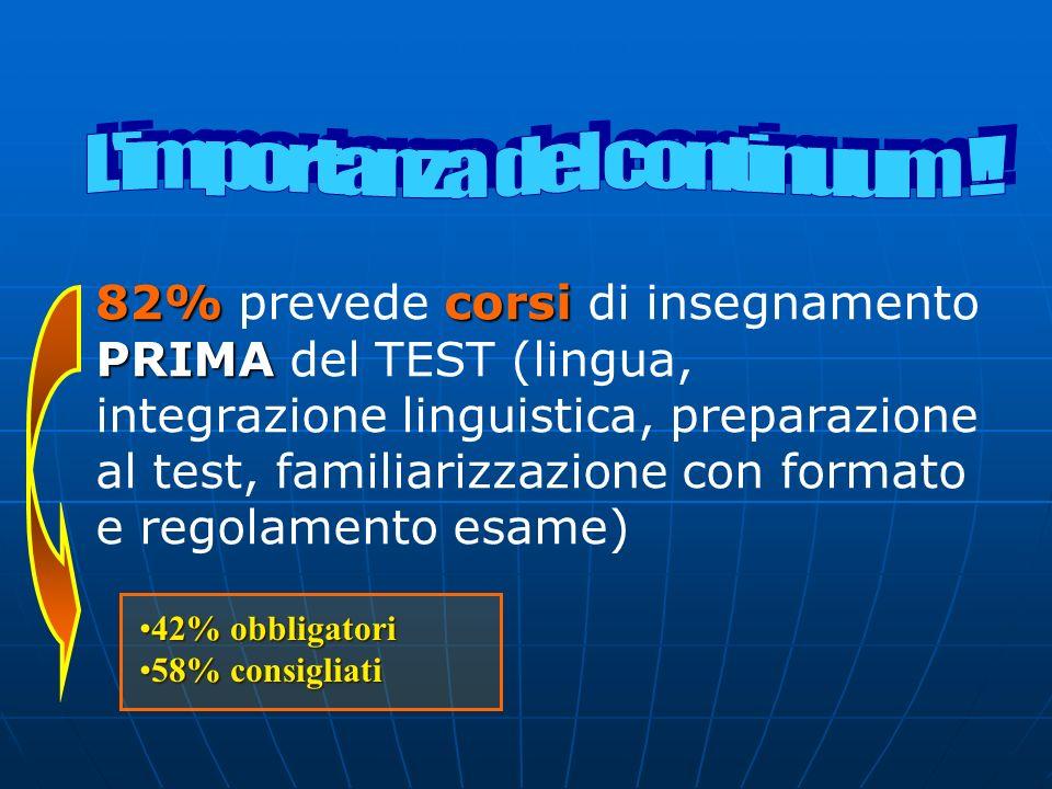 82%corsi PRIMA 82% prevede corsi di insegnamento PRIMA del TEST (lingua, integrazione linguistica, preparazione al test, familiarizzazione con formato