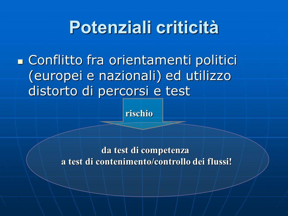 Potenziali criticità Conflitto fra orientamenti politici (europei e nazionali) ed utilizzo distorto di percorsi e test Conflitto fra orientamenti poli