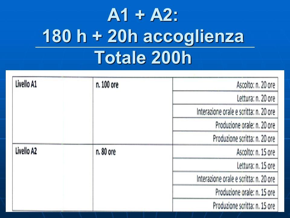 A1 + A2: 180 h + 20h accoglienza Totale 200h