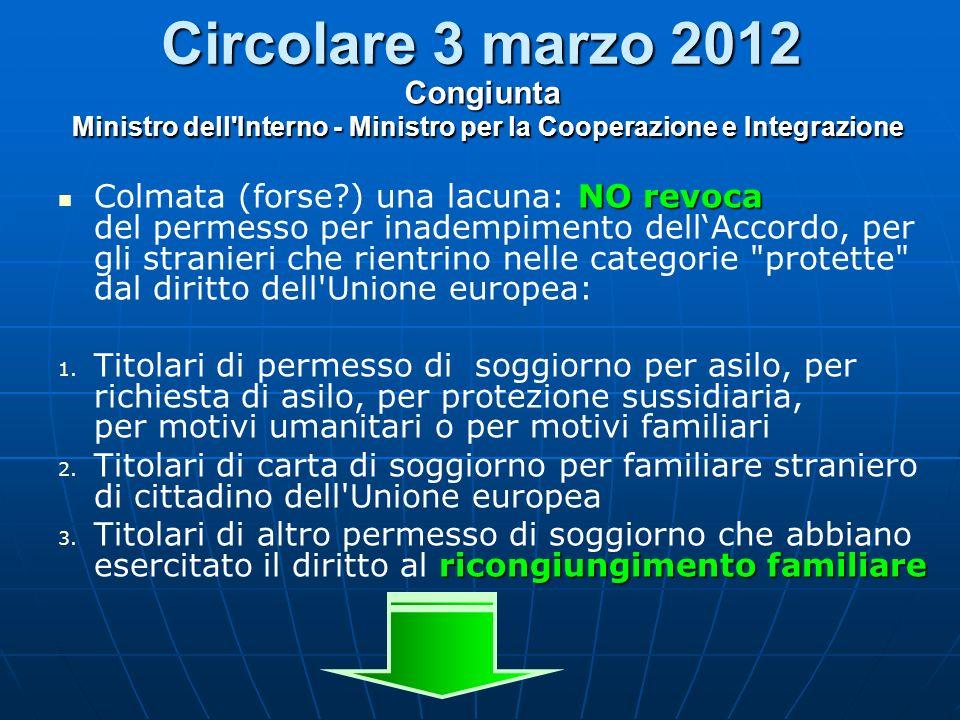 Circolare 3 marzo 2012 NO revoca Colmata (forse?) una lacuna: NO revoca del permesso per inadempimento dellAccordo, per gli stranieri che rientrino ne