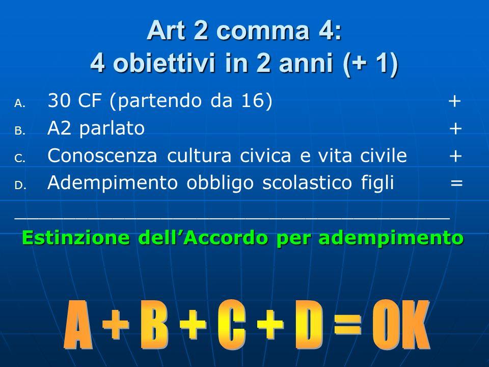 Art 2 comma 4: 4 obiettivi in 2 anni (+ 1) A. A. 30 CF (partendo da 16) + B. B. A2 parlato + C. C. Conoscenza cultura civica e vita civile + D. D. Ade