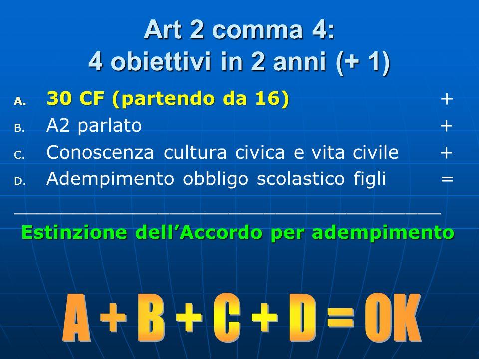 Art 2 comma 4: 4 obiettivi in 2 anni (+ 1) A. 30 CF (partendo da 16) A. 30 CF (partendo da 16) + B. B. A2 parlato + C. C. Conoscenza cultura civica e